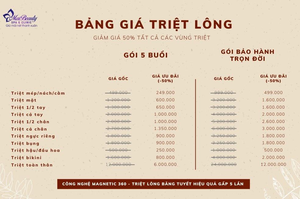 bang-gia-triet-long